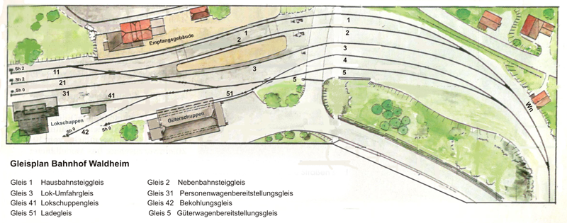 Modellbahnanlage Quot Waldheim Quot In H0